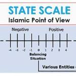 islamic-state-or-civil-state